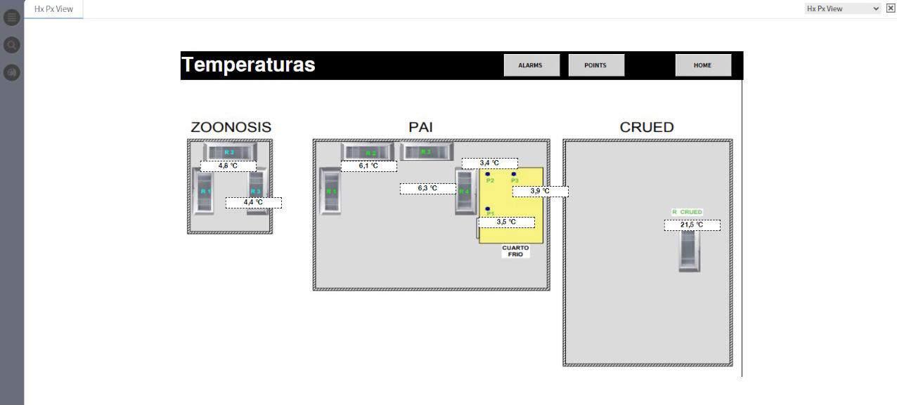monitoreo de equipos de refrigeracion